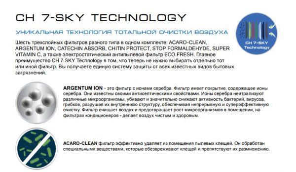 CH-S09XP9 технологии
