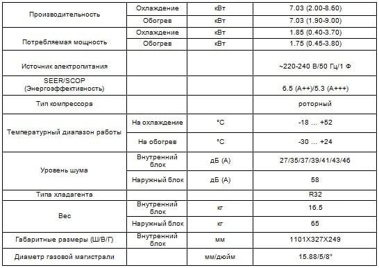 CH-S24FTXTB2S-NG таблица характеристик